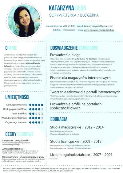 cv-katarzyna-glab